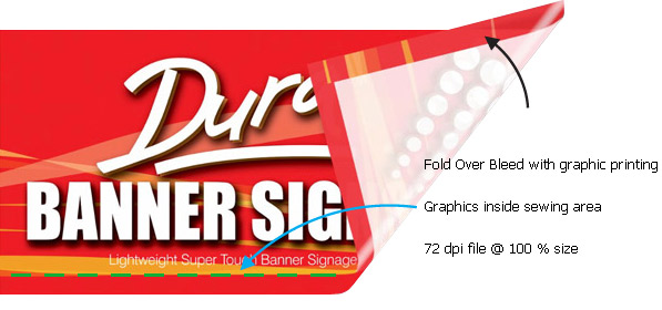 A good banner needs fold over bleed, important graphics inside the sewing area and a filesize 72 dpi at 100 percent size