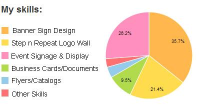 graphic freelancer designer