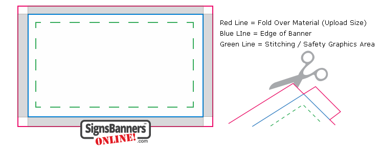 Production template example for a banner sign