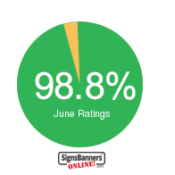Ratings Piechart